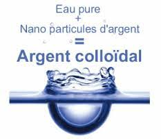 Argent colloidal